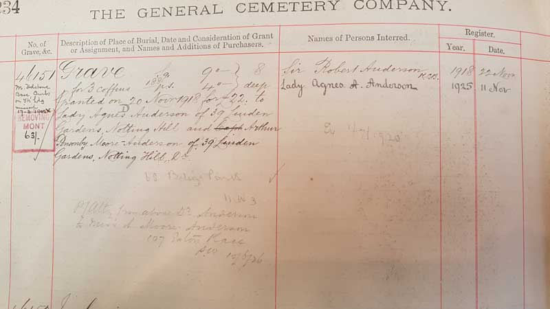 The page from the Register, giving details of the burial of Sir Robert Anderson.